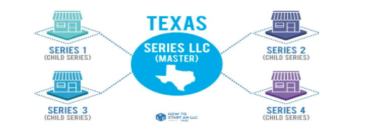Texas Series LLC